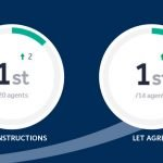 Osprey Property Rightmove Stats June 2018 - Thank you to all our customers